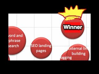 marketing-sherpa-winner